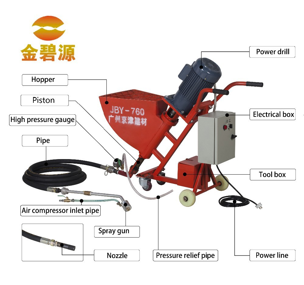 Online Buy Wholesale wall plastering machine from China