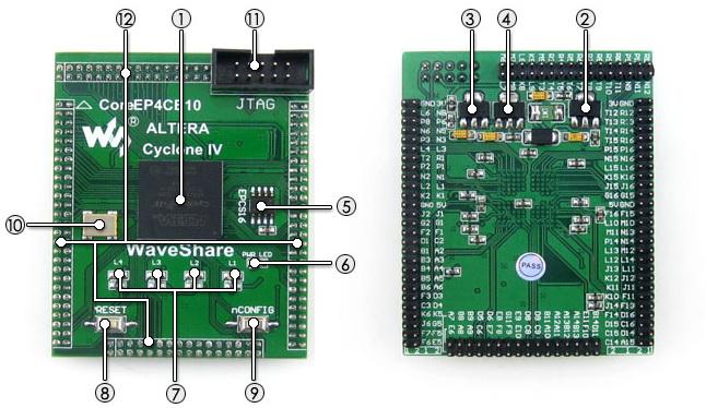 EP4CE10E22C8N core board on board resource