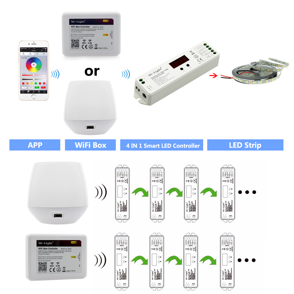 Mi Light 4 IN 1 Smart LED Controller Compatible with Single Color / Color Temperature / RGB / RGBW Full Color output mode.