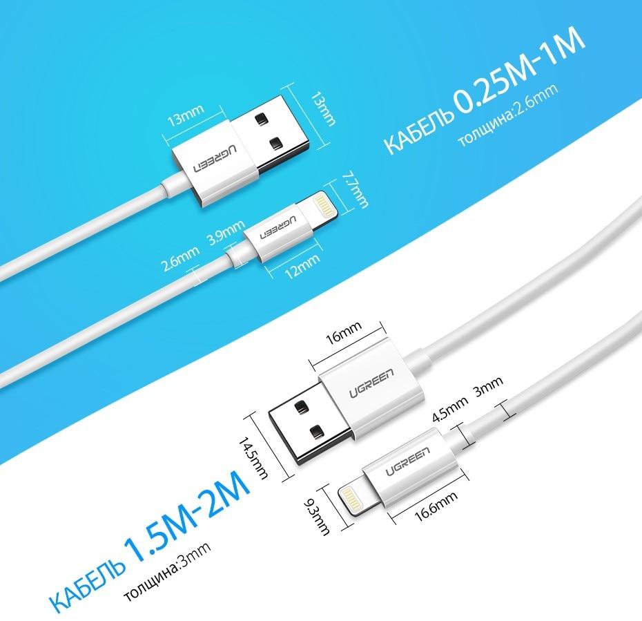 Кабель для IPhone USB - Lighting, Ugreen