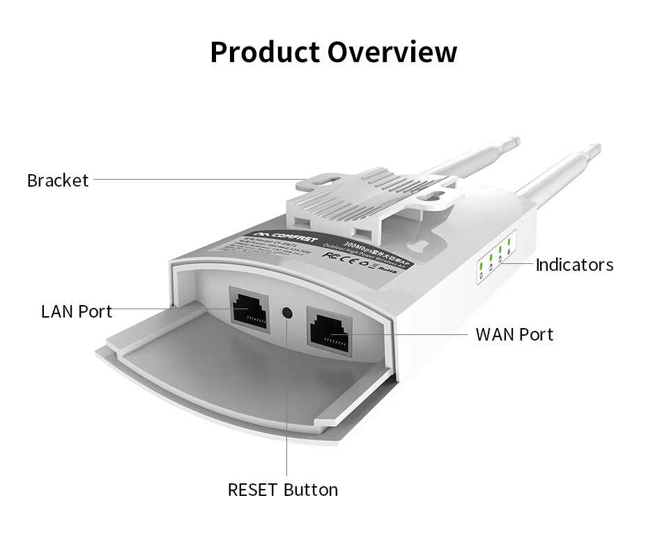 Comfast 300Mbps-1200Mbps беспроводной Wifi ретранслятор открытый 2,4 и 5,8 ГГц высокой мощности открытый водонепроницаемый удлинитель Wifi маршрутизатор Антенна AP
