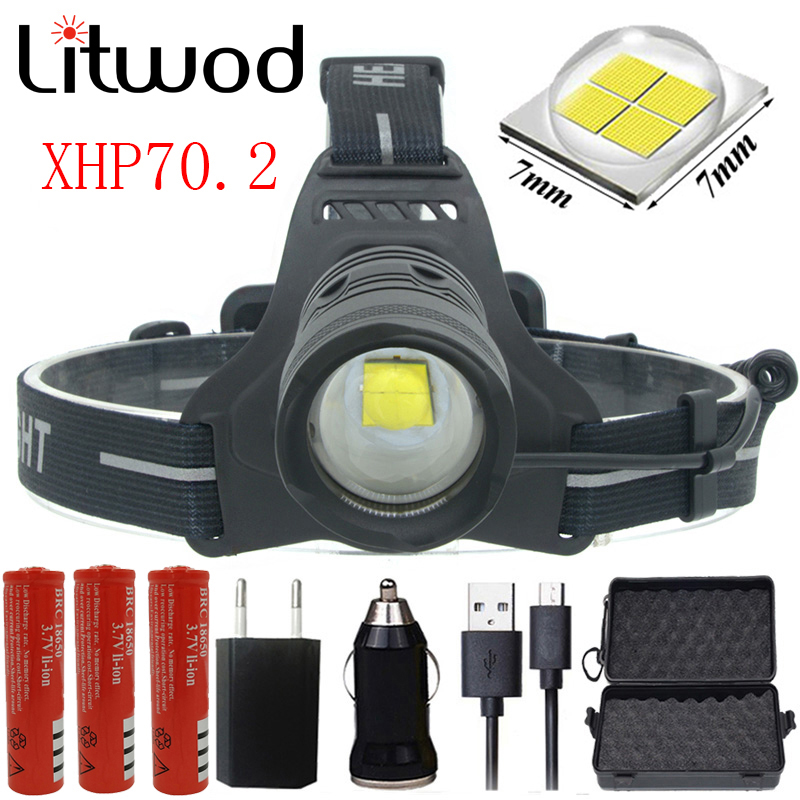 Z40 2808 Original XHP70.2 LED 32W High Zoom Headlight Led Headlamp 42920lm Powerful Head Flash Lamp Head Light Lantern Gift Box