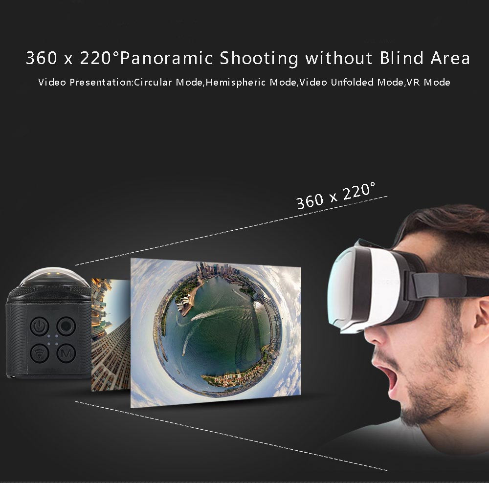 SOOCOO Cube360F 1080P Full HD 360 Degree Panorama Camera Wifi  (5)