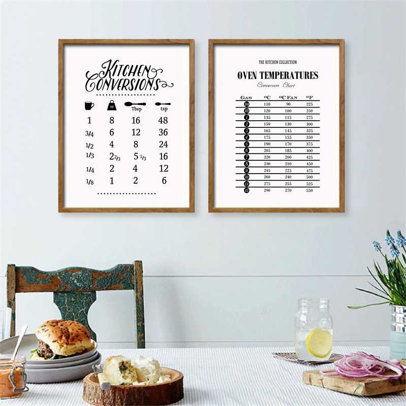 Kitchen Decor Print Wall Art , Kitchen Cooking Conversions Chart Canvas  Poster Measurements Sheet Poster Wife Gift
