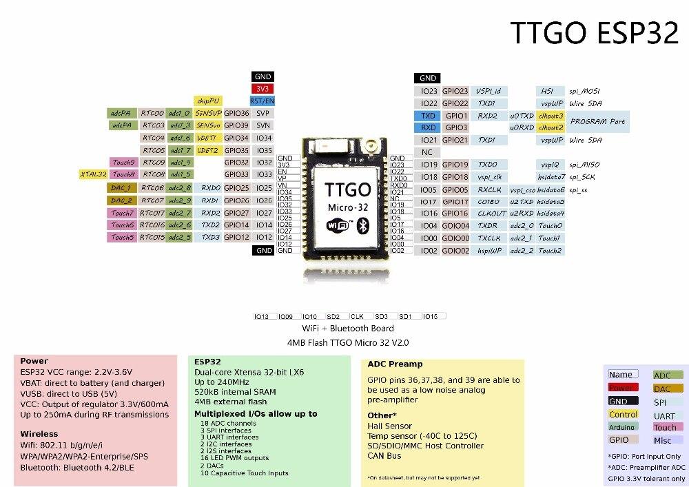 Details about Wemos TTGO Micro-32 V2 0 Wifi Wireless Bluetooth Modul ESP32  PICO-D4 IPEX ESP-32