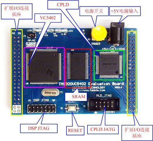 DSP5402+CPLD Development Board V2.0DSP5402+CPLD Development Board V2.0