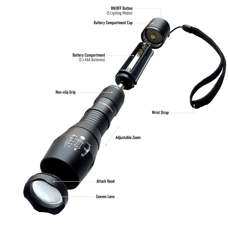 Drop Shipping Tac Light Elite Taclight LED Flashlight Worklight Extensible Flashlight 180 Degree Light As Seen On TV