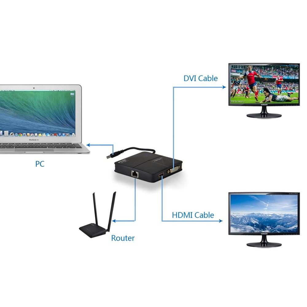Wavlink Usb 3 0 Do Gigabit Ethernet Karta Sieciowa Gigabit Graficzne
