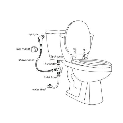 5x Jfbl Hand Held Toilet Bathroom Bidet Shower Head Spray Sprayer