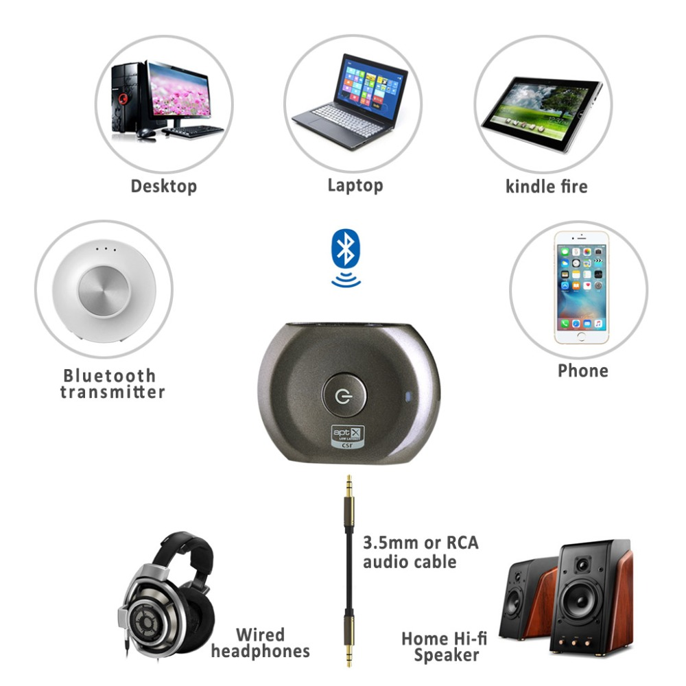 Avantree aptX LOW LATENCY Bluetooth Receiver and Transmitter 2-in-1  Wireless Adapter for Audio Source Home System - Saturn Pro