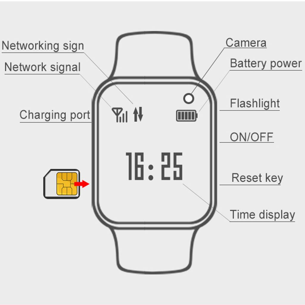 Image 5 - DS59 Children'S Smart Phone Watch Waterproof LBS Positioning Touch Screen Anti Lost Primary School Student Smart Watch-in Smart Watches from Consumer Electronics