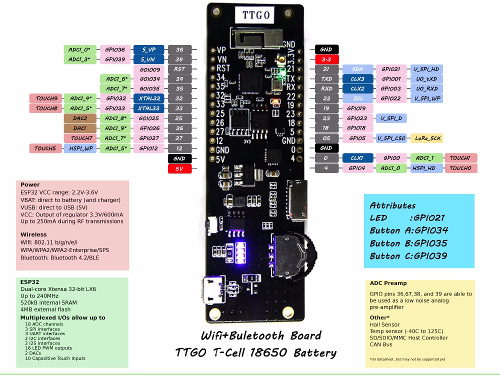 Details about TTGO T-Cell WiFi & Bluetooth Module 18650 Battery holder seat  2A fuse ESP32 4