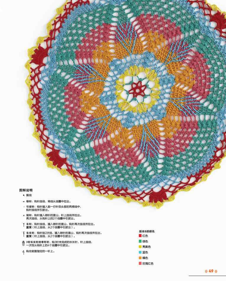 Detail Feedback Questions About Beautiful Mandalas Crochet Book