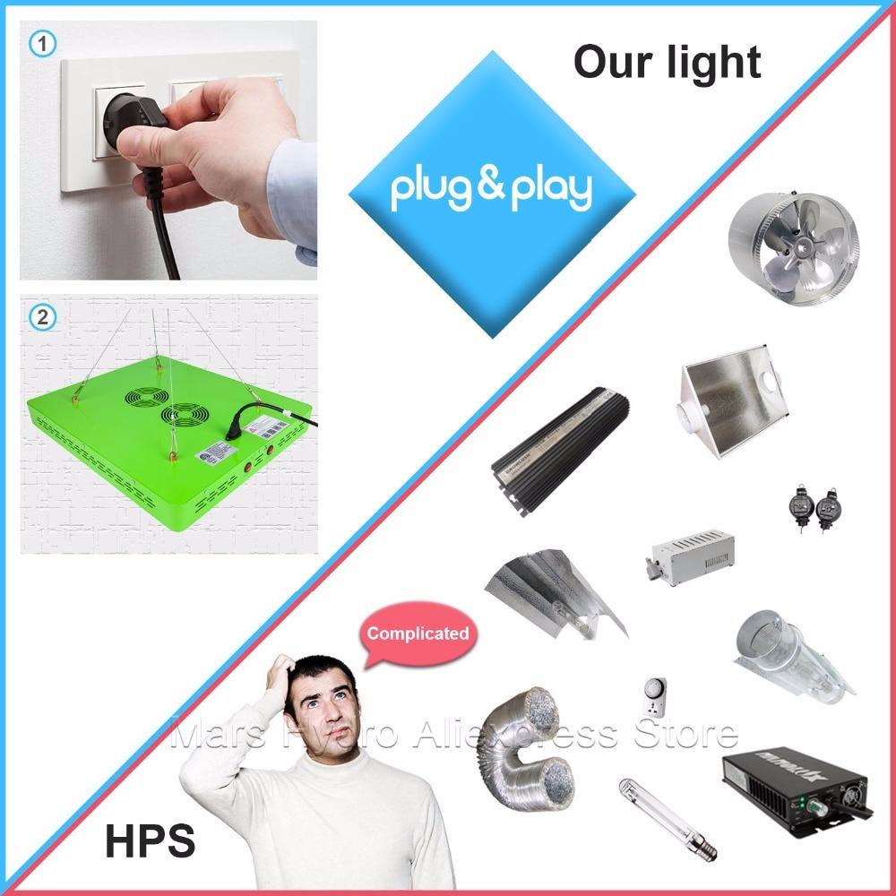 MarsHydro Reflector 1000W LED Grow Light Hydroponics лампа за - Професионално осветление - Снимка 6