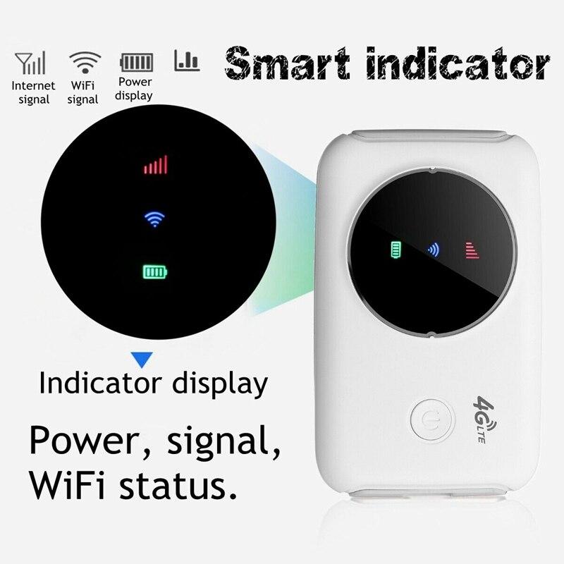 Routeur sans fil Portable 4G routeur sans fil Lte