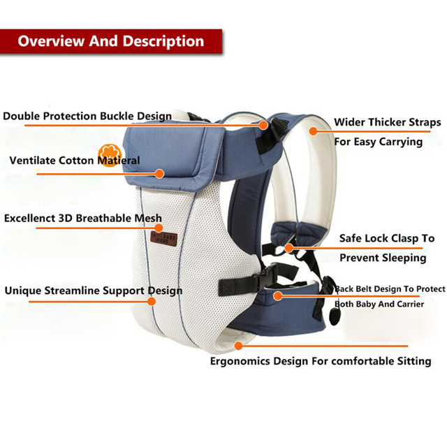 Breathable Ergonomic baby carrier – light blue