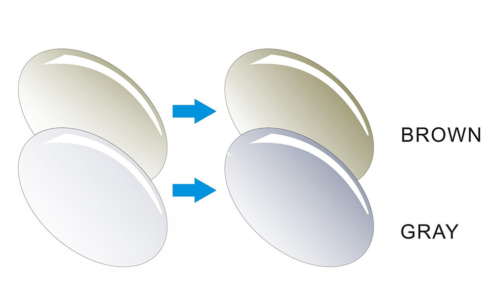 1.61 Index Aspheric Transitions Photochromic Lenses for Sunglasses Lens with Degree