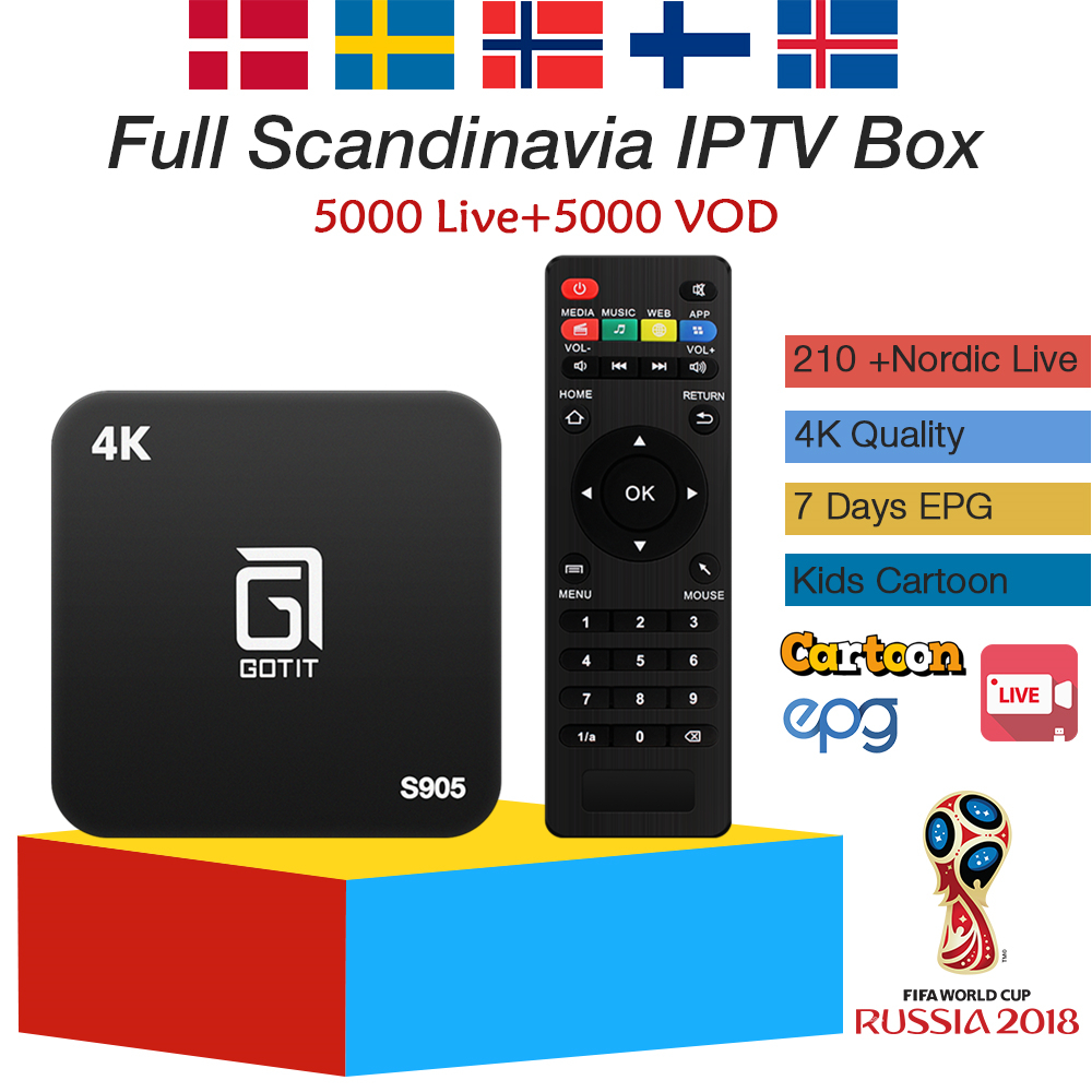 Sweden Ruassia Europe IPTV Box S905 8GB Android tv box 7.1 4K H.265 KODI 16.0 Amlogic S905X + Albania Italy Germany iptv box