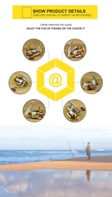 2 NEW LARGE LINEAEFFE SEA FISHING VIGOR SILK 70 BEACH PIER REELS YELLOW LINE
