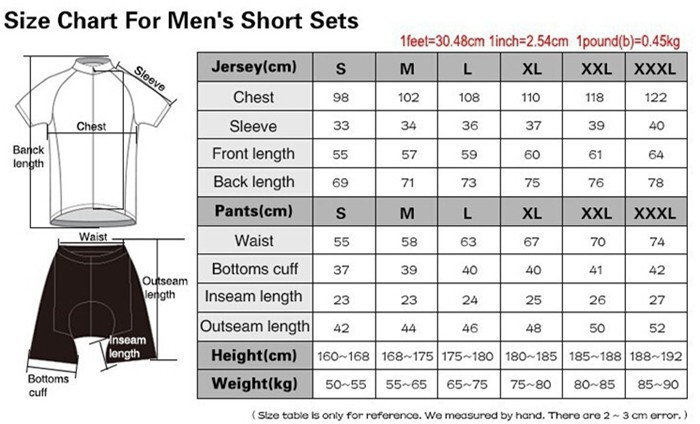 Short Bib Sets