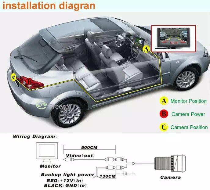 License plate camera wiring diagram wiring diagrams night vision rear view reversing parking camera license plate light backup camera diagram reverse camera wiring cheapraybanclubmaster Image collections