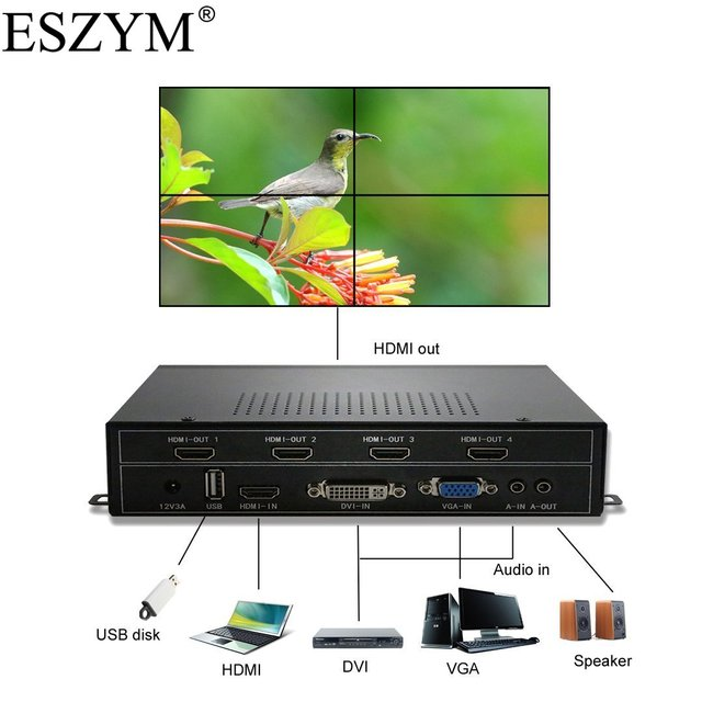 ESZYM 4CH TV Wall Controller 2x2 for 4 TV Splicing support HDMI/DVI/VGA/USB input