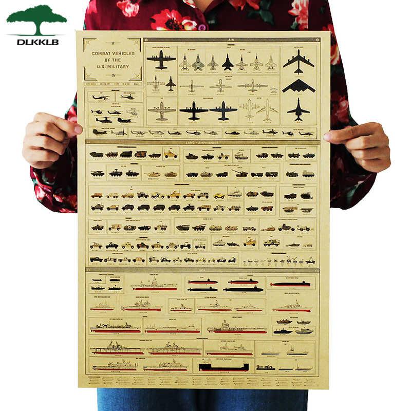 DLKKLB Bir Kopi Senjata Koleksi Anggur Poster Cafe Bar DecorDecorative Lukisan Vintage Poster Retro 51*35Cm Stiker Dinding