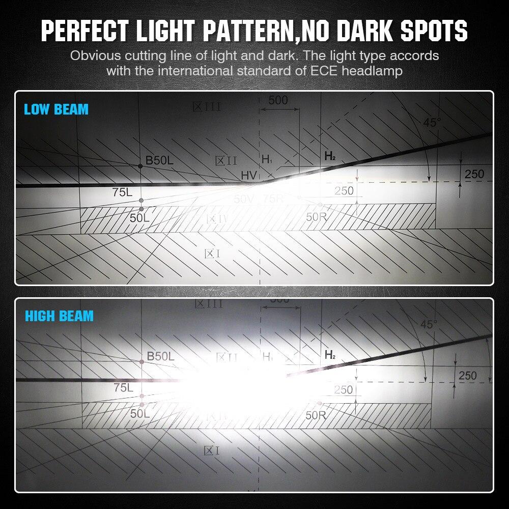 H7-LED-H4-led-Car-LED-Headlight-Bulbs-