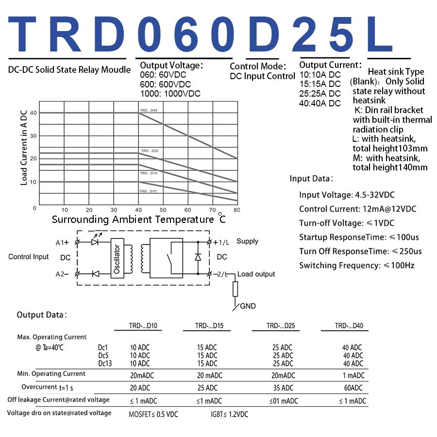 TRD-060D25L