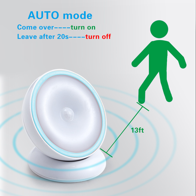 New Arrival USB Rechargeable Motion Sensor Activated Wall Light Night Light Induction Lamp For Closet Corridor Cabinet  (2)