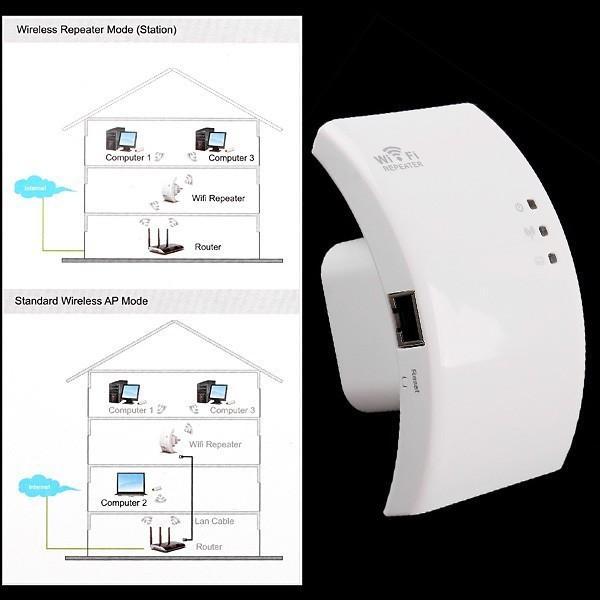 2 PÇS/LOTE Novo Roteador Wireless 300 Mbps MINI Wifi Repeater IEEE 802.11N Wi-fi del repetidor roteador de Rede WI FI EUA REINO UNIDO DA UE