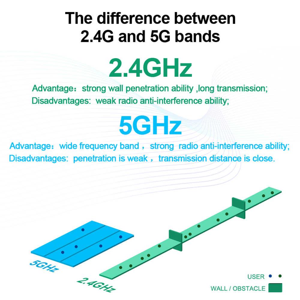 Rocketek 600 300mbps Dual Band Wireless USB WiFi adaptador Ethernet Wi-Fi Receptor Dongle 2.4G 5 RTL8188CU GHZ para Pc janelas Wi Fi
