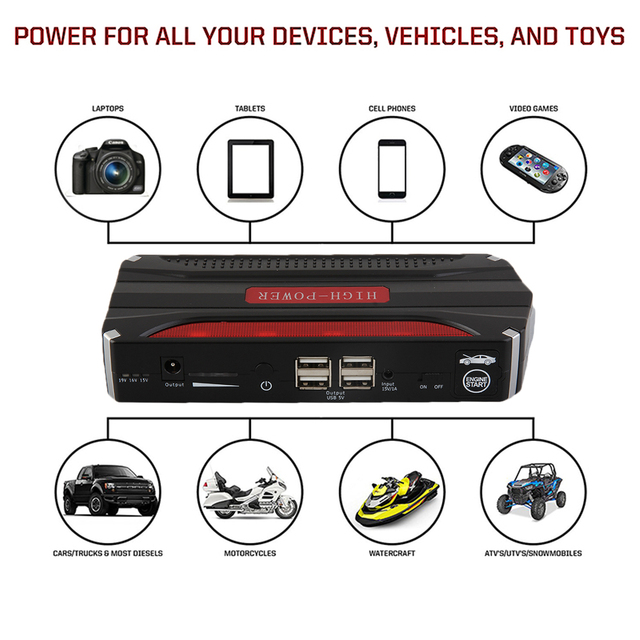 New Multifunctional 68800mAH 12V 4 USB Portable Mini Car Jump Starter Power Bank For Emergency Start Chargable Battery
