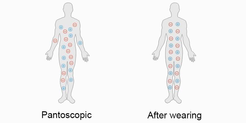 MAGNETIC HEALTHY BRACELET | GoInsShop