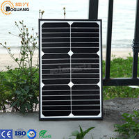 Solarparts 1x18W Glass Solar Module Cell Kit System Panel High Efficiency 12V Solar Off Grid Camp