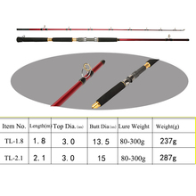 Hennoy Saltwater OffShore Heavey Spinning Fishing Rod 1.8m 2 Section Boat Spin Rod  20-45lb test