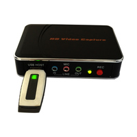 HDMI Game Capture Device Capture HDMI Video From HDMI YPbPr Input To HDMI USB Flash Driver