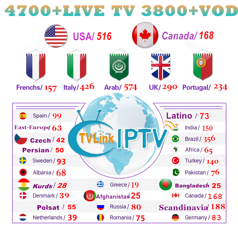 US $8 9 25% OFF|M3U8 Smarters IPTV Android IPTV French Free French IPTV  Subscription with 150+IPTV France TV 4700+IPTV Europe and VOD-in Set-top  Boxes