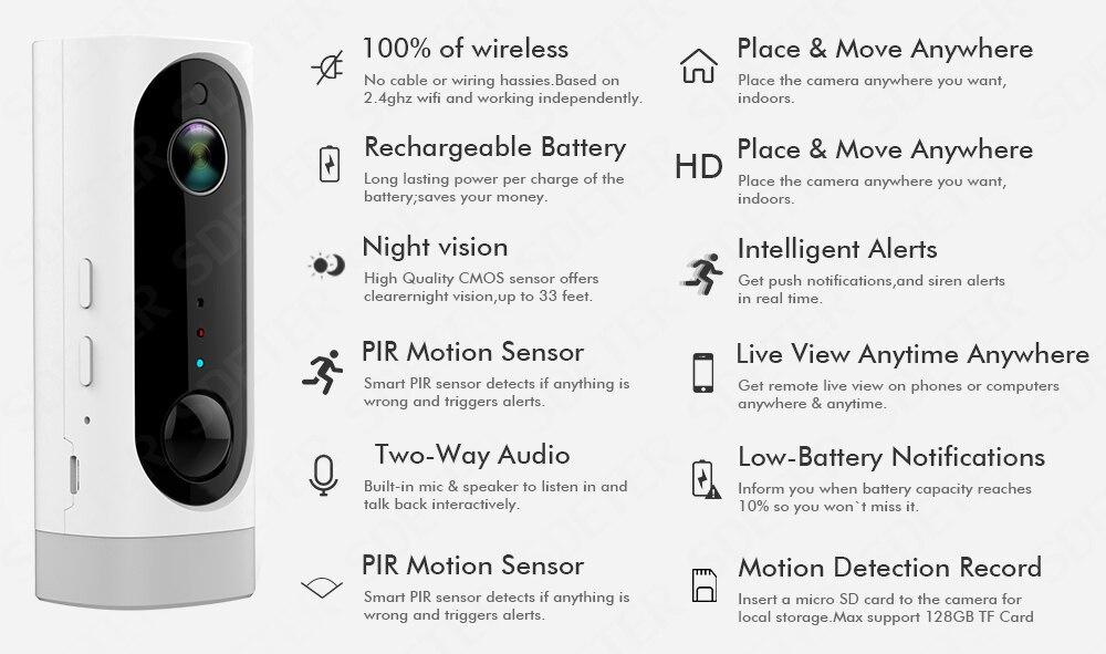camera wireless (2)