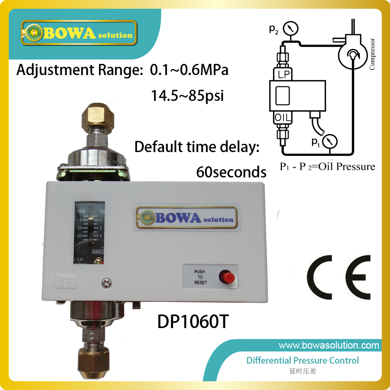 Oil differential pressure control is adjustable and is used for on/off screw compressor and semi-hermetic compressor oil pump ordinary differential equations