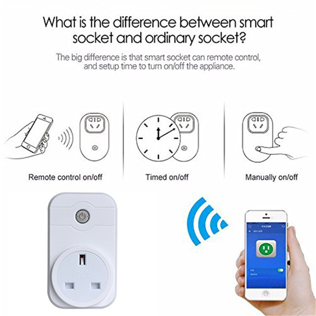 Smartphone Outlet aliexpress : buy smart plug wifi power socket plug outlet