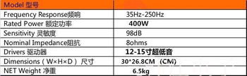 Amplifier board 600W 6