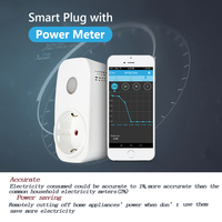 Original Broadlink SP3S Mini Energy Monitor Smart Wireless WiFi Socket Remote With Power Meter Control By