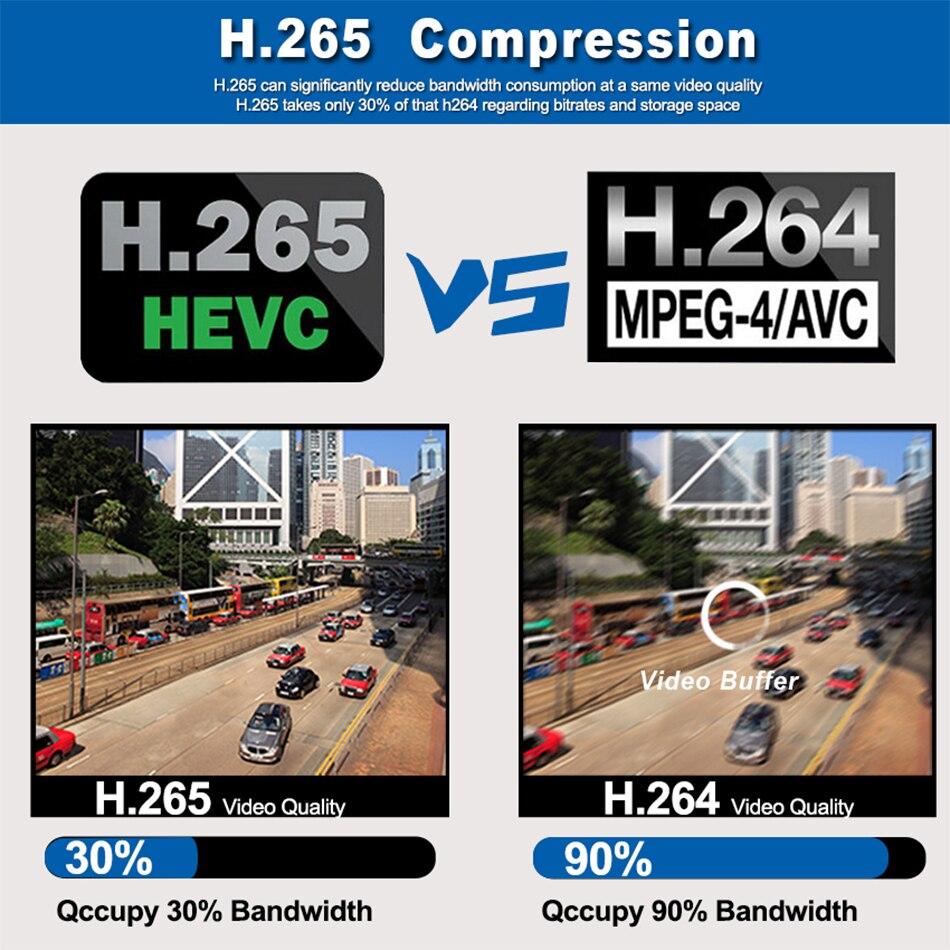 HTB1ouIbfC8YBeNkSnb4q6yevFXak Smar H.265 POE 2MP IP Camera Outdoor Waterproof CCTV 1080P 20fps HD 720P H.264 Network Bullet Camera 2.8mm Wide Lens P2P Onvif
