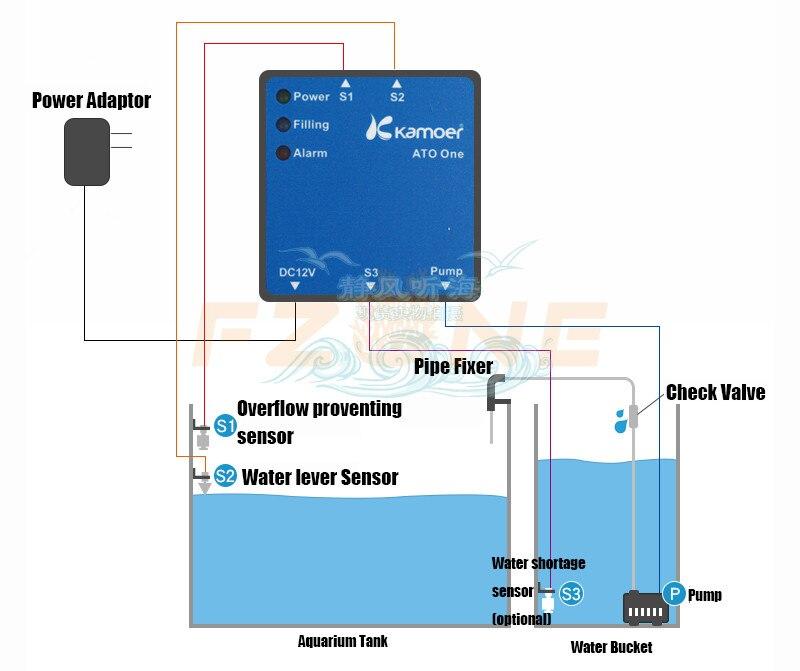 Aquarium Optical Auto Filler Coral Box Dual Sensor Auto Top Off ATO System With Water Pump