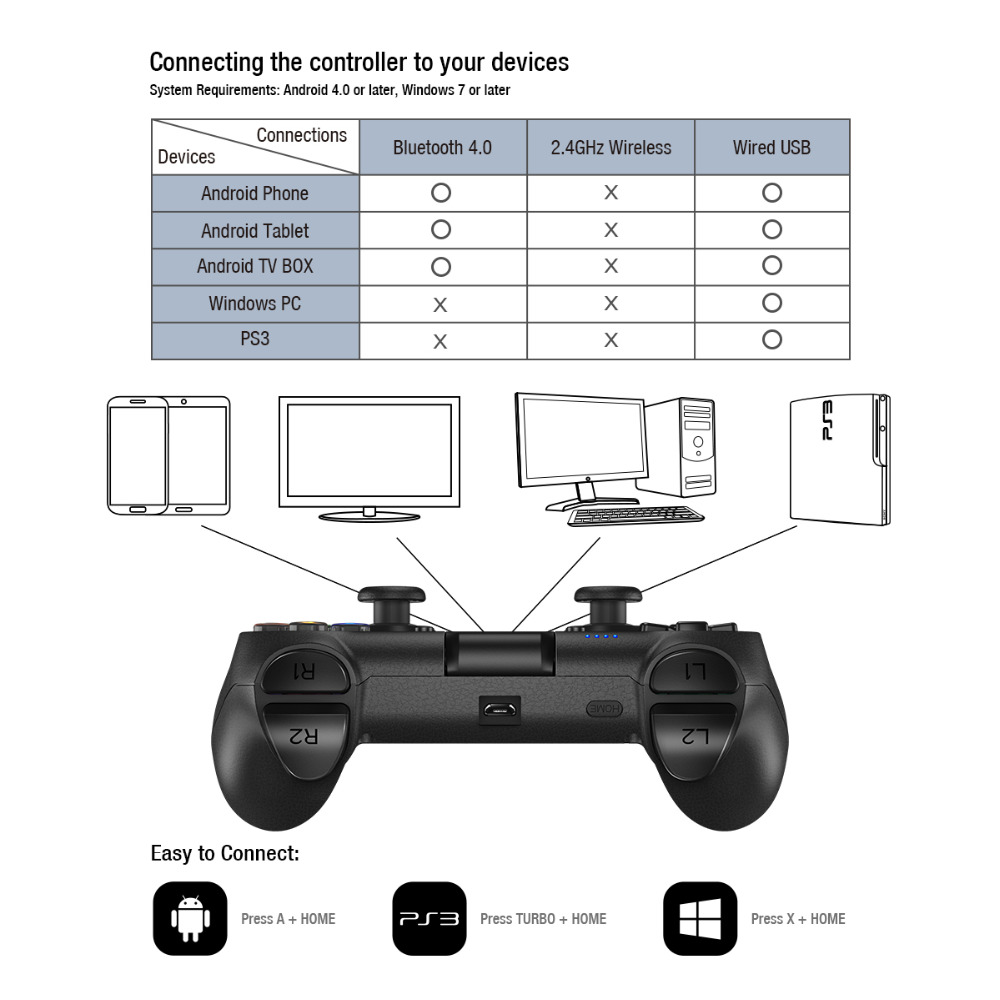 US $26 21 43% OFF|GameSir T1 Gamepad, Bluetooth Android Controller/USB  wired Joystick For Telephone PS3 PC Laptop Computer (No 2 4G USB  Receiver)-in