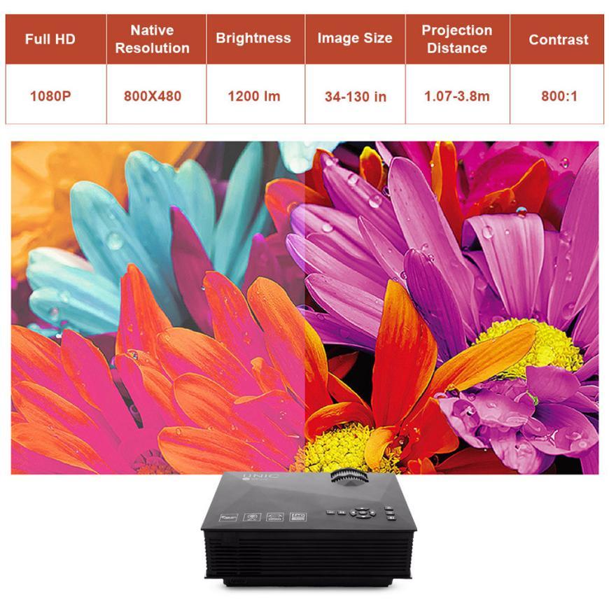 2017 1080 p 800: 1 wifi 2.4g simplificado micro proyector wifi ready uc46 unic h