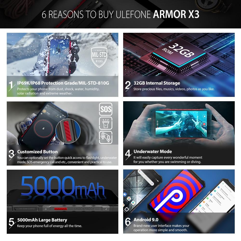 Armor-X3-电商6大理由