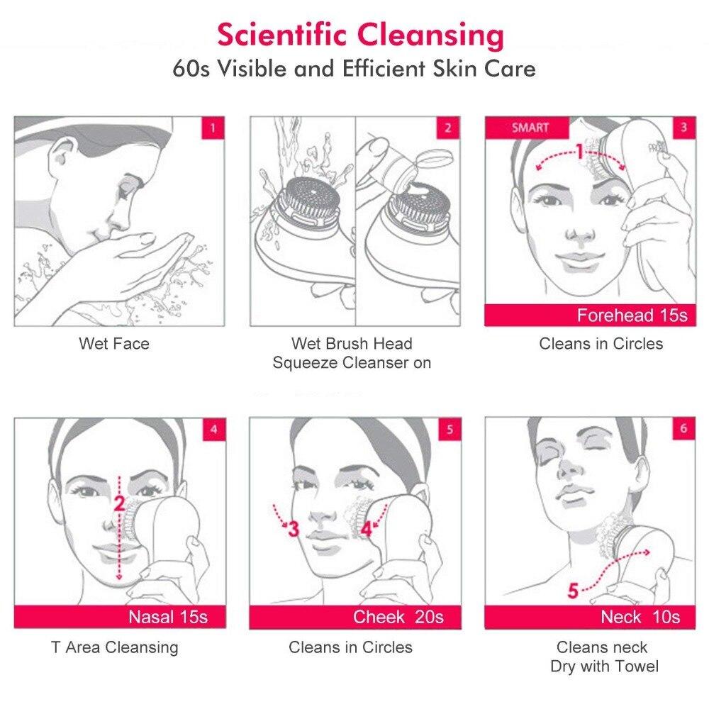 OKACHI GLIYA cepillo de limpieza Facial eléctrico limpieza profunda poros limpiador Facial herramienta de belleza resistente al agua USB recargable de oro - 6