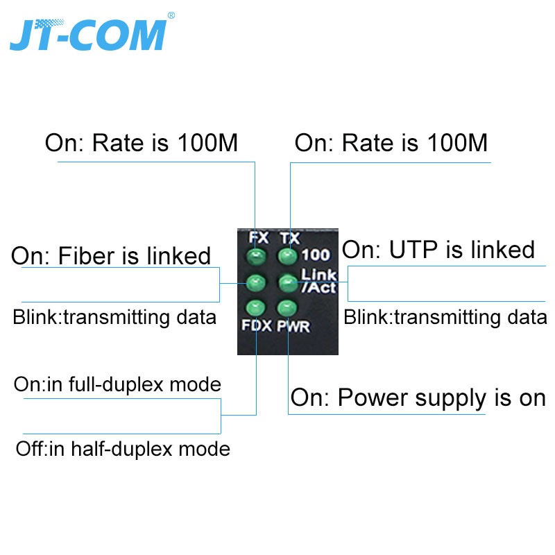 Image 3 - 1 Pair Optical Fiber Media Converter 10/100M Singlemode Simplex Fiber Transceiver Single Fiber Converter 1310/1550nm 20km SC-in Fiber Optic Equipments from Cellphones & Telecommunications